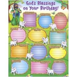 Chart-God's Blessings On...