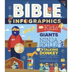 Bible Infographics For Kids...