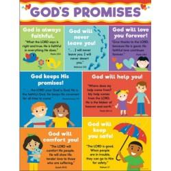 "Chart-God's Promises (17""""..."