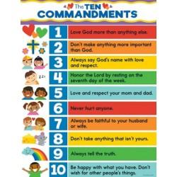 Chart-The Ten Commandments...