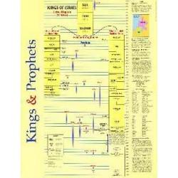 Chart-Kings & Prophets Wall...