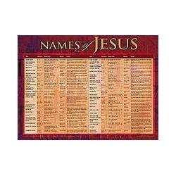 Chart-Names Of Jesus Wall...